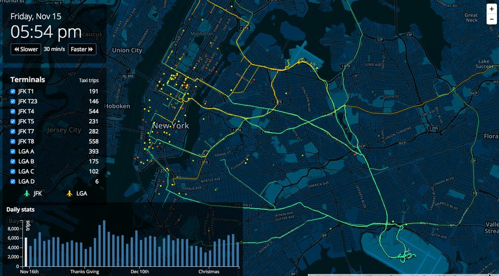 NYC Flight-taxi visualization