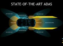 Nvidia gaat het autorijden revolutioneren: Ben je klaar voor de auto van de toekomst?