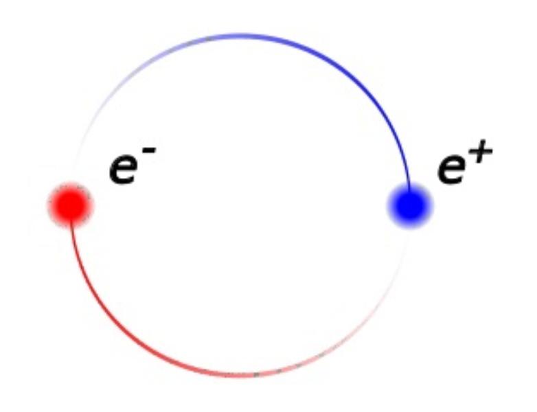 elektron_positron